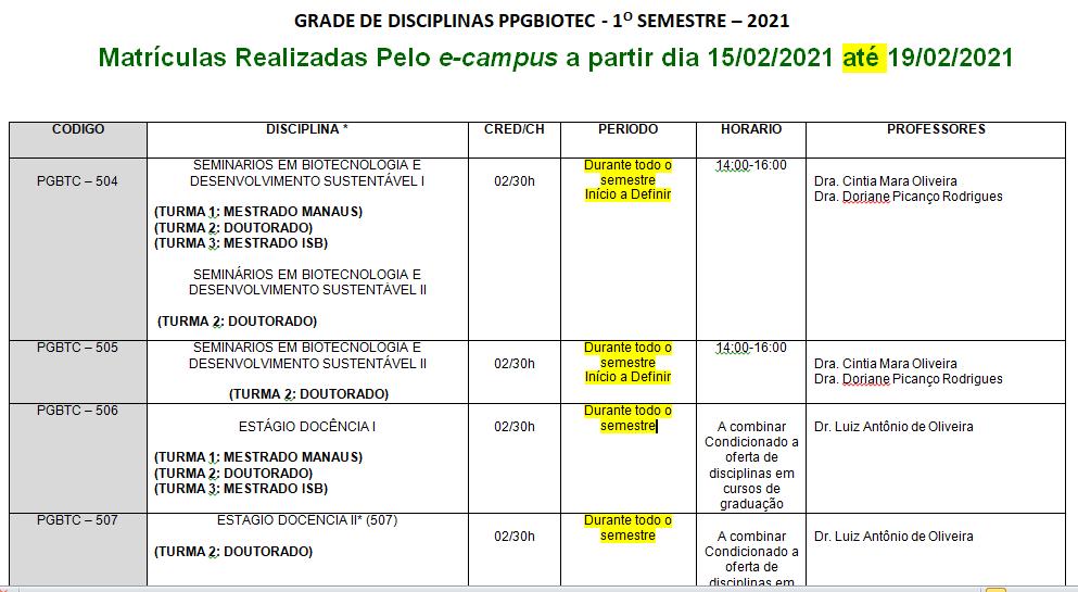 Grade de Disciplinas 2021/1